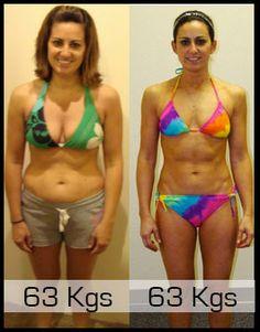 同じ体重でも見た目が違う女性
